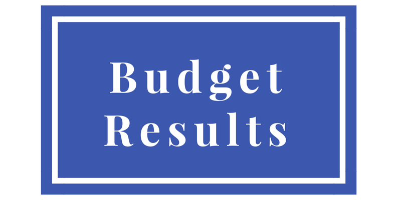 Budget Passes - Thank You!